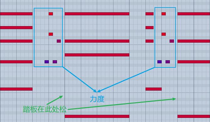 钢琴万能节奏