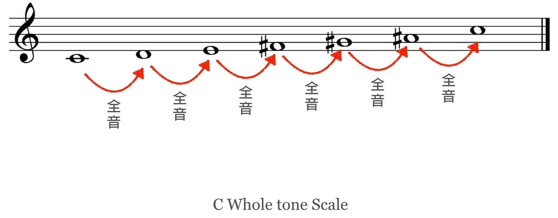 C 全音音阶