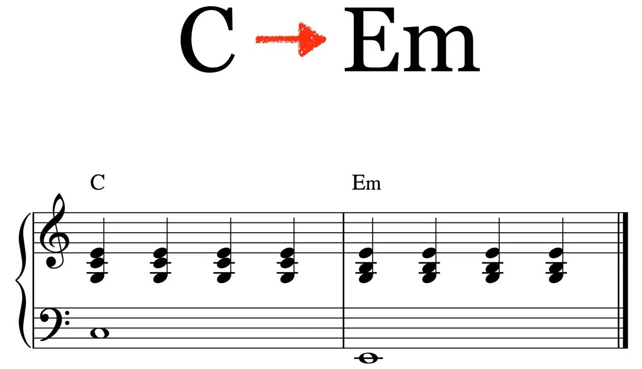 C 到 Em