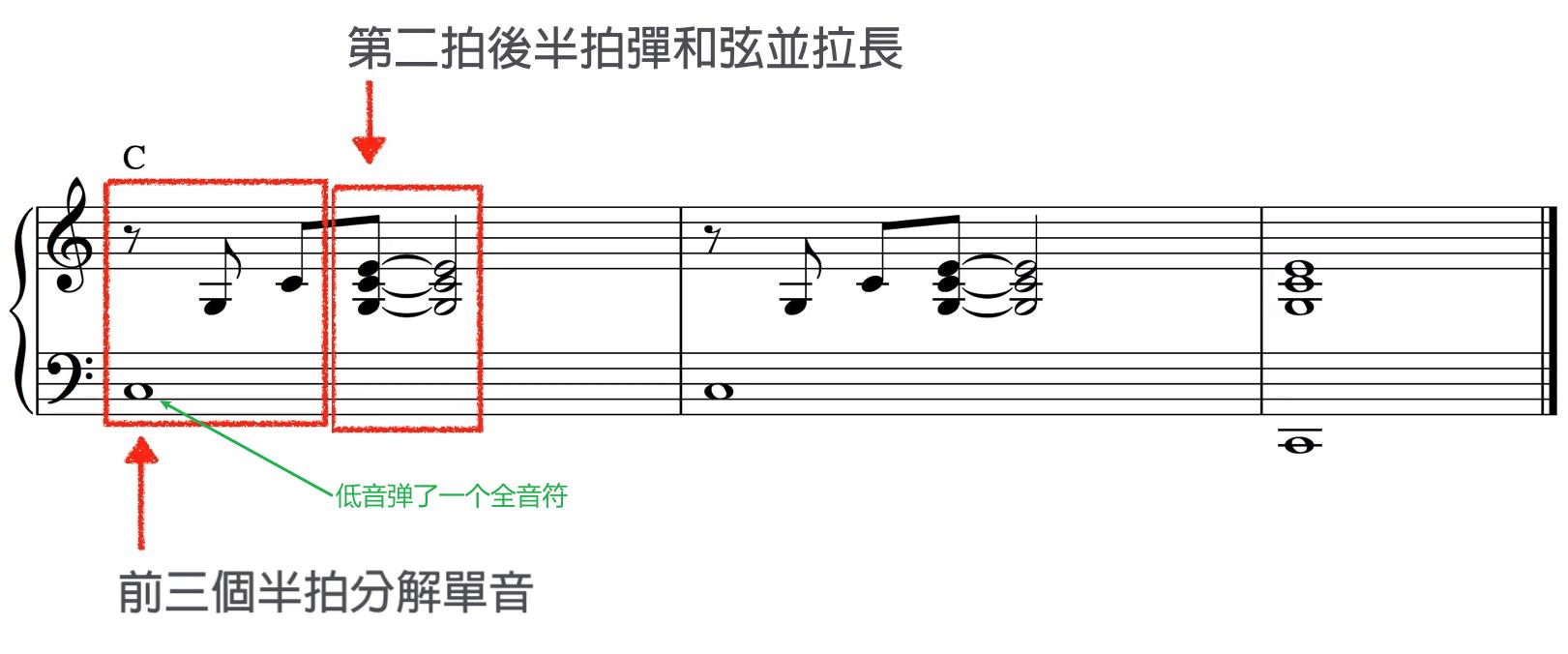 第四种弹法