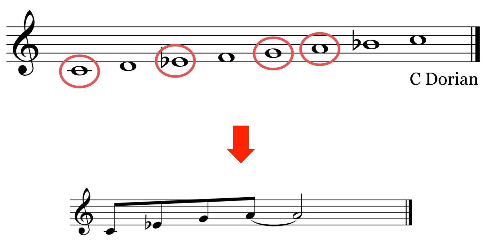 选几个音当成伴奏