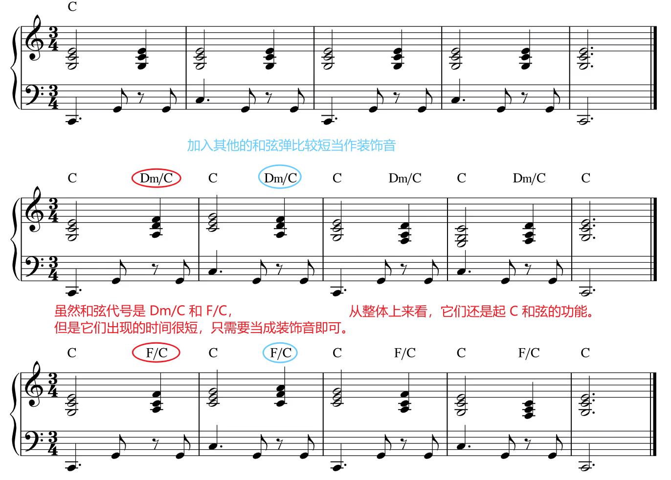用其他和弦装饰的例子.