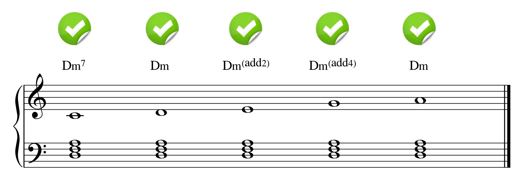 五声音阶放在二级和弦上