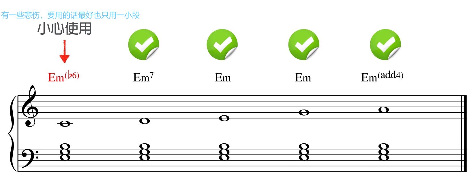 五声音阶放在三级和弦上